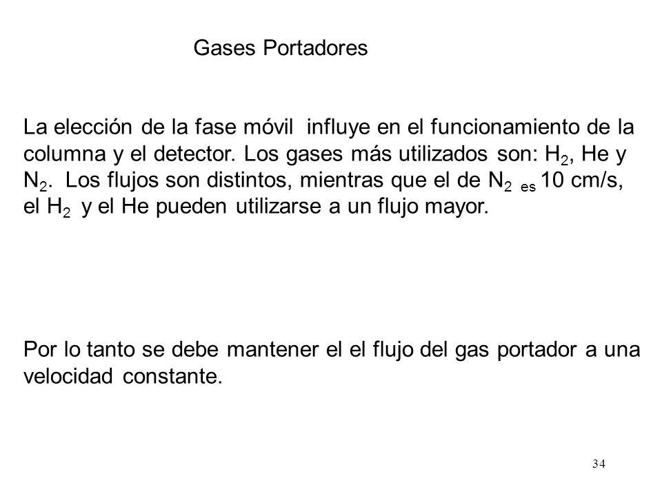Gases Portadores
