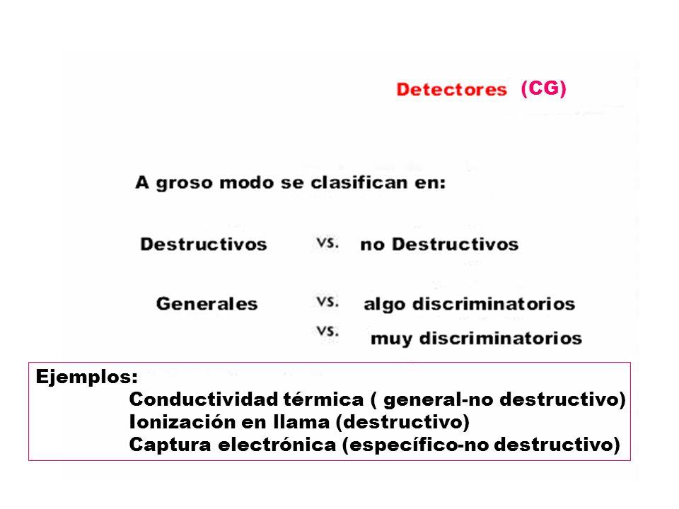 (CG) Ejemplos: Conductividad térmica ( general-no destructivo) Ionización en llama (destructivo) Captura electrónica (específico-no destructivo)