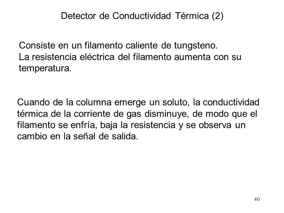 Detector de Conductividad Térmica (2)