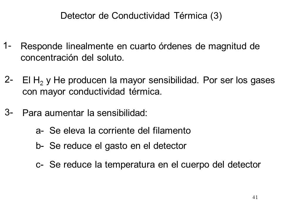 Detector de Conductividad Térmica (3)