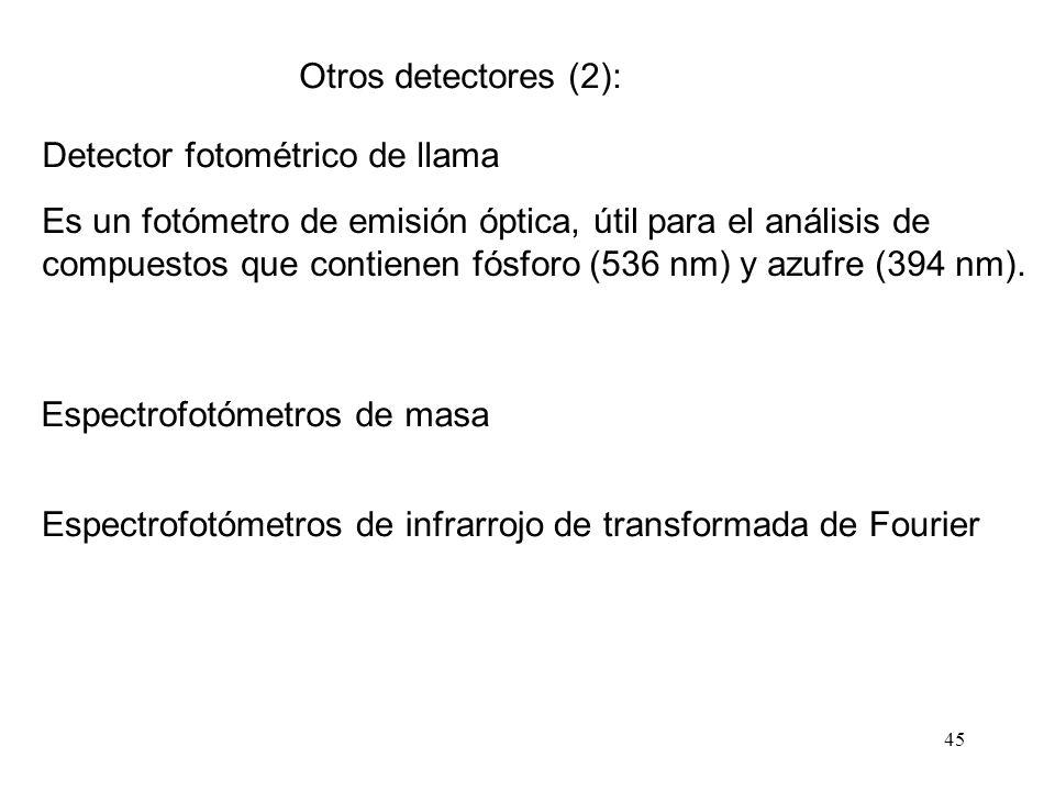 Otros detectores (2): Detector fotométrico de llama.