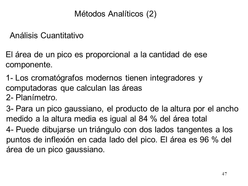 Métodos Analíticos (2) Análisis Cuantitativo. El área de un pico es proporcional a la cantidad de ese componente.