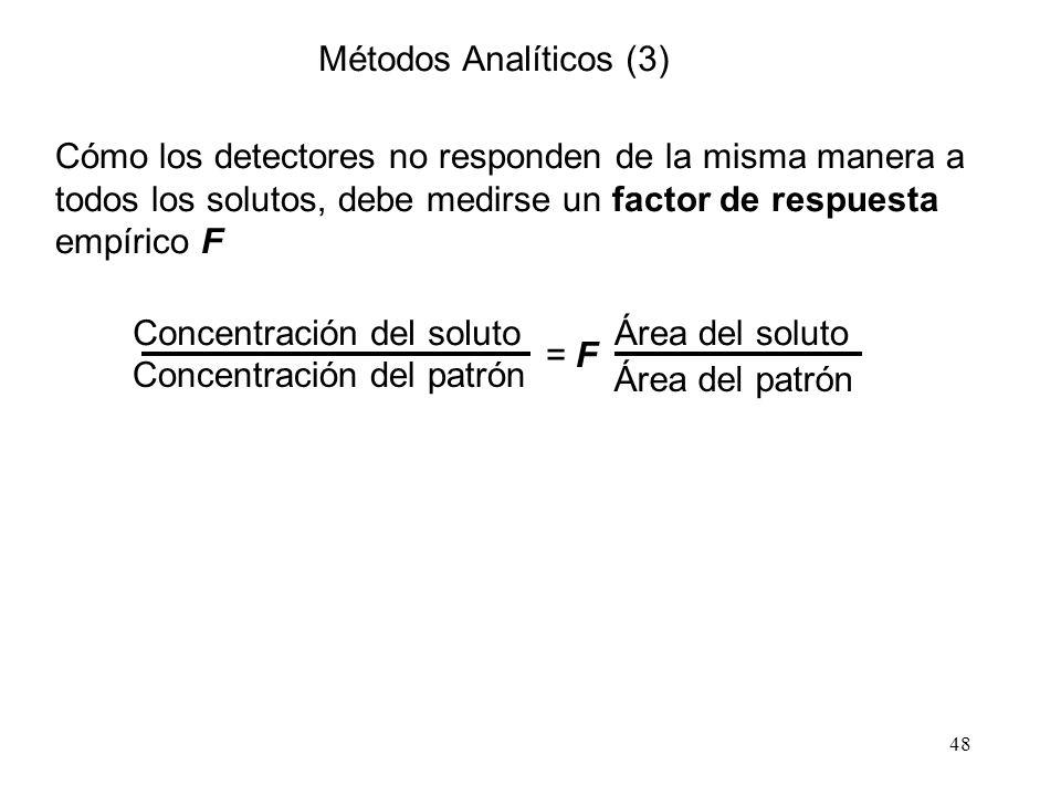 Métodos Analíticos (3) Cómo los detectores no responden de la misma manera a todos los solutos, debe medirse un factor de respuesta empírico F.