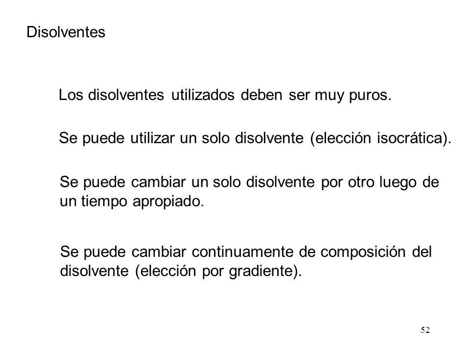 Disolventes Los disolventes utilizados deben ser muy puros. Se puede utilizar un solo disolvente (elección isocrática).