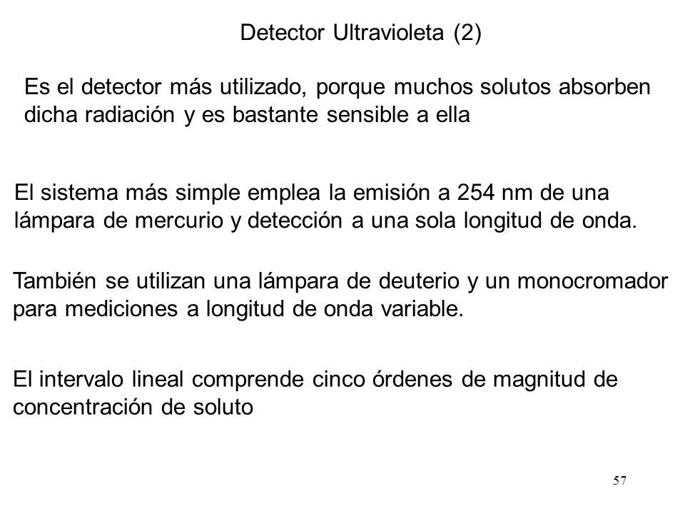 Detector Ultravioleta (2)