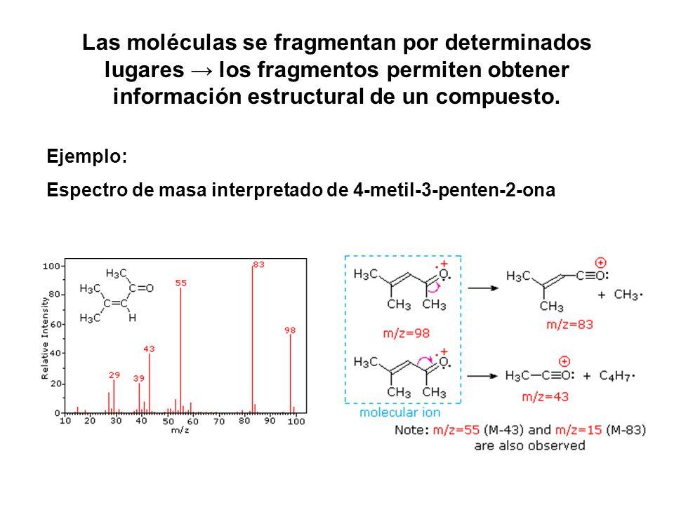 Las moléculas se fragmentan por determinados lugares → los fragmentos permiten obtener información estructural de un compuesto.