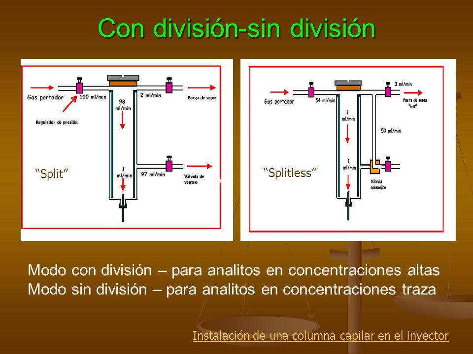 Con división-sin división