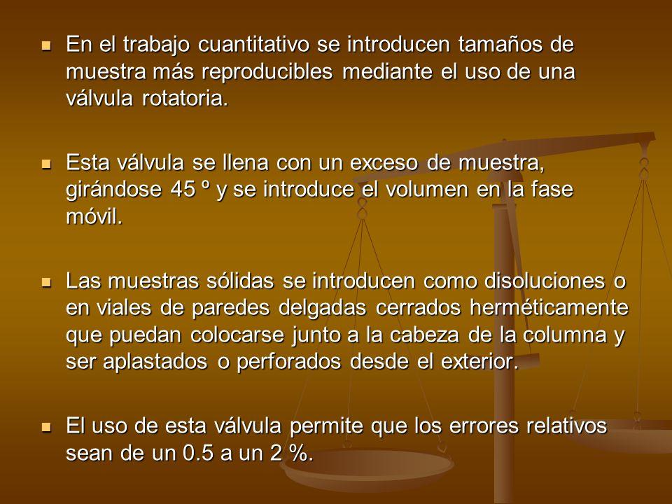 En el trabajo cuantitativo se introducen tamaños de muestra más reproducibles mediante el uso de una válvula rotatoria.