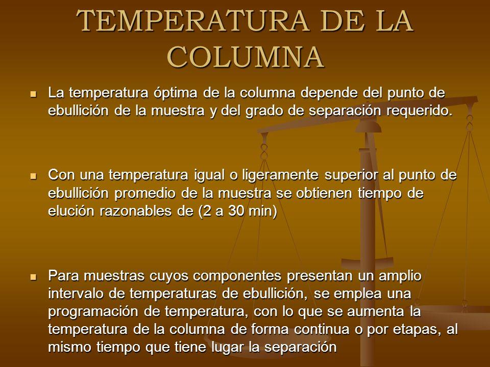 TEMPERATURA DE LA COLUMNA