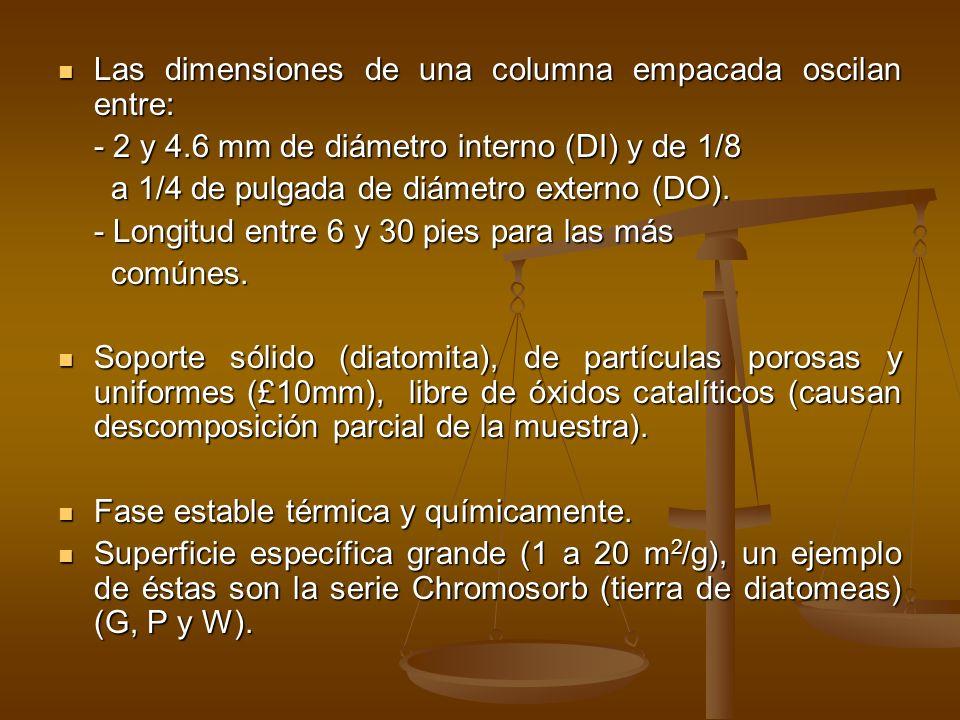 Las dimensiones de una columna empacada oscilan entre:
