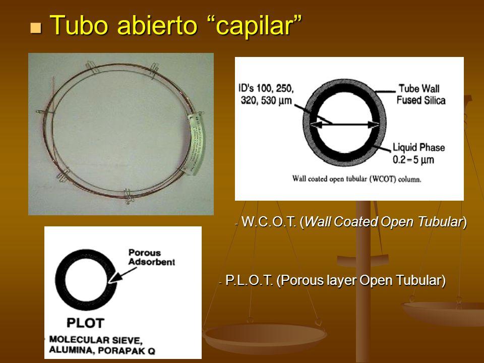 Tubo abierto capilar