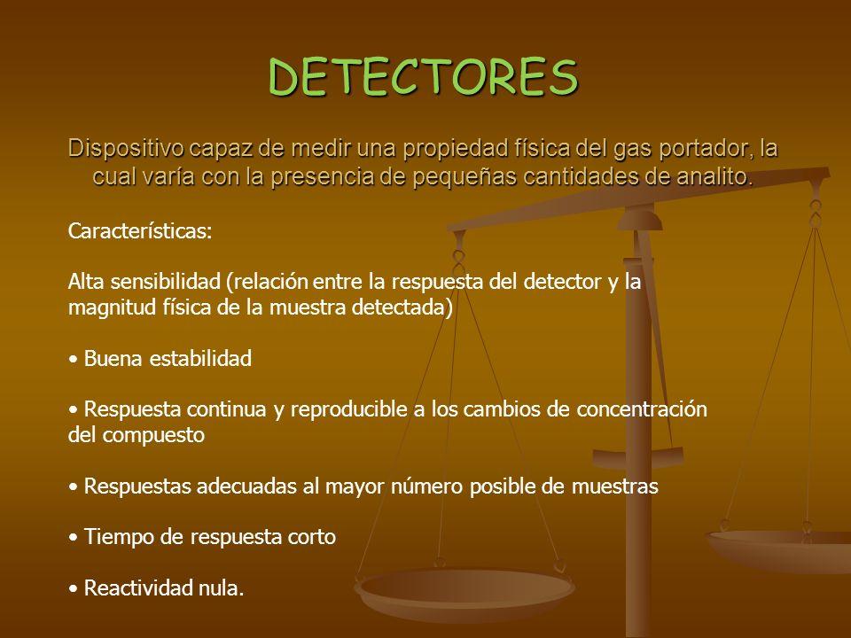 DETECTORES Dispositivo capaz de medir una propiedad física del gas portador, la cual varía con la presencia de pequeñas cantidades de analito.