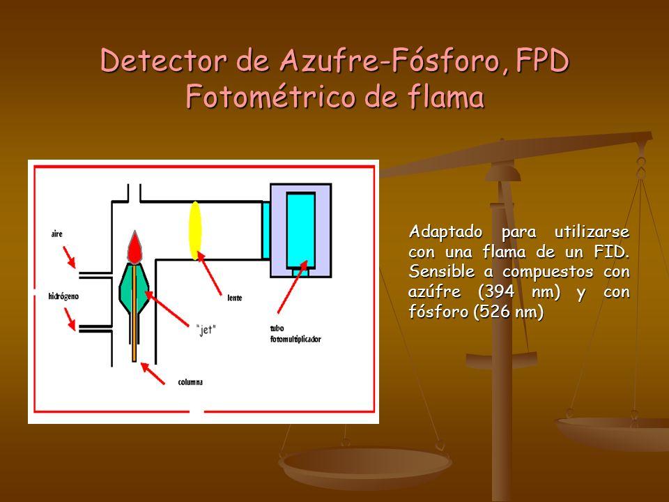 Detector de Azufre-Fósforo, FPD Fotométrico de flama
