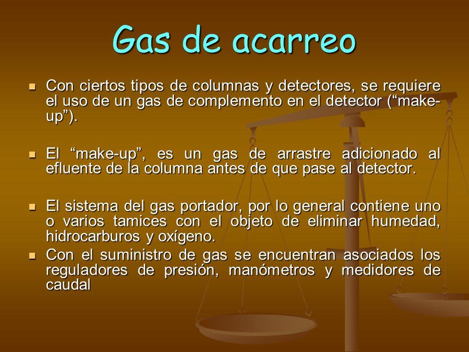 Gas de acarreo Con ciertos tipos de columnas y detectores, se requiere el uso de un gas de complemento en el detector ( make-up ).