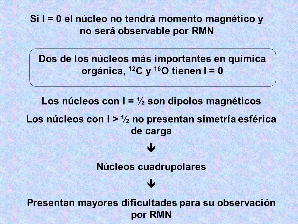 Los núcleos con I = ½ son dipolos magnéticos