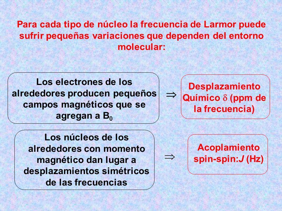Para cada tipo de núcleo la frecuencia de Larmor puede sufrir pequeñas variaciones que dependen del entorno molecular: