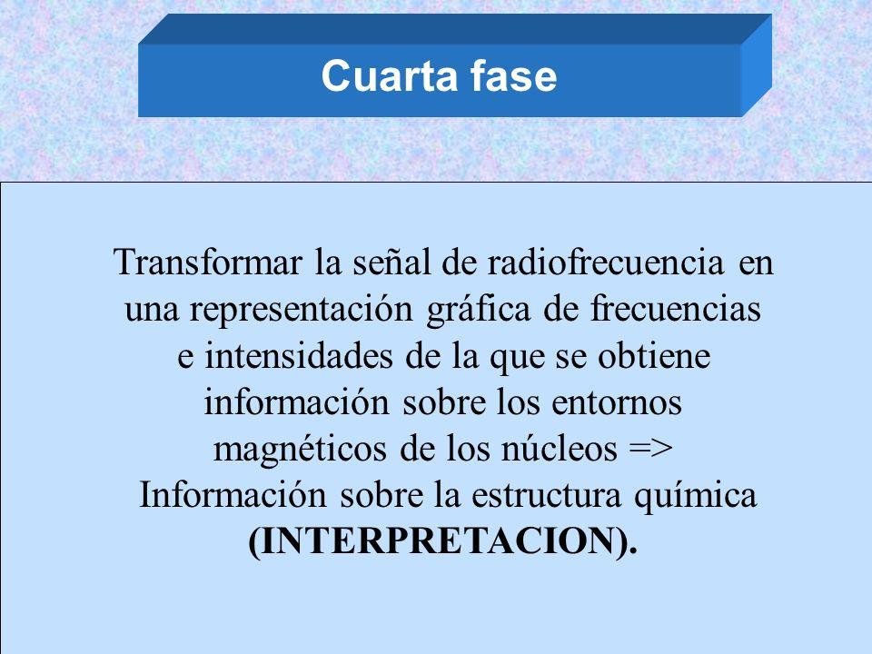 Información sobre la estructura química (INTERPRETACION).