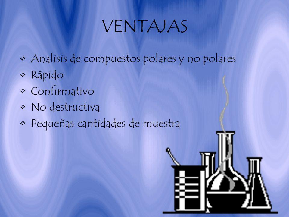 VENTAJAS Analisis de compuestos polares y no polares Rápido