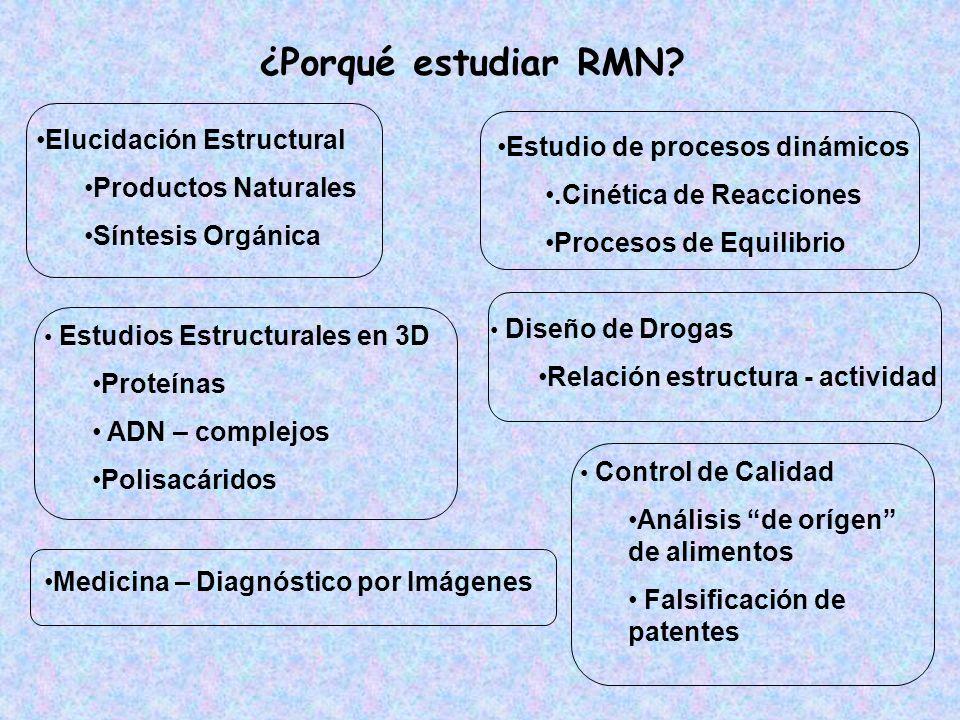 ¿Porqué estudiar RMN Elucidación Estructural