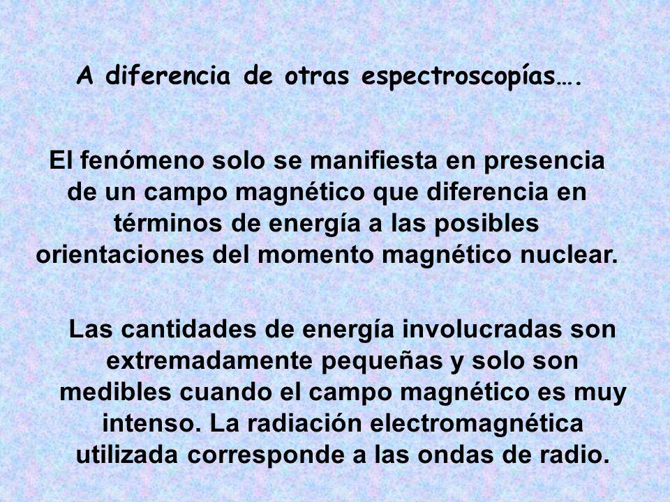 A diferencia de otras espectroscopías….