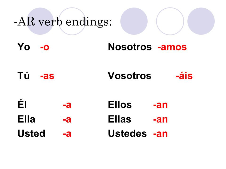 -AR verb endings: Yo -o Nosotros -amos Tú -as Vosotros -áis