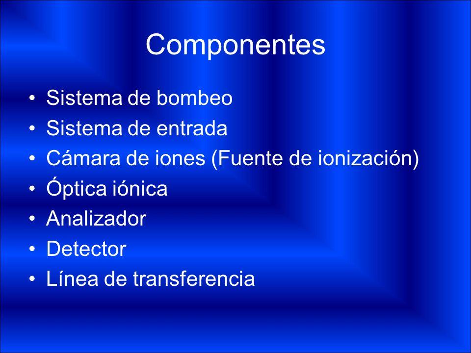 Componentes Sistema de bombeo Sistema de entrada