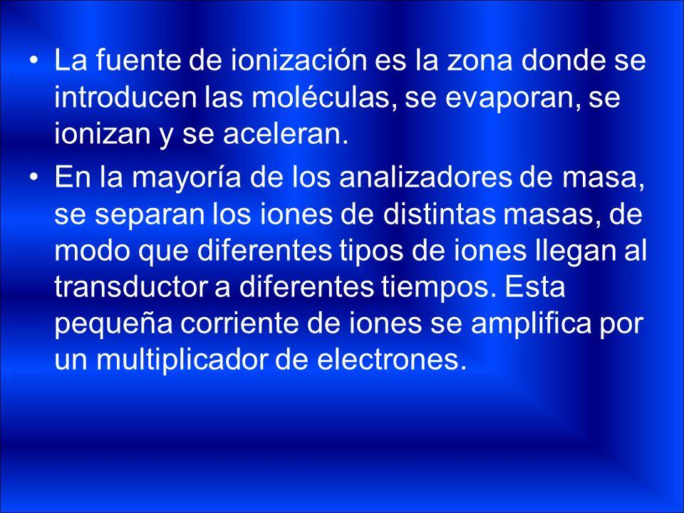 La fuente de ionización es la zona donde se introducen las moléculas, se evaporan, se ionizan y se aceleran.