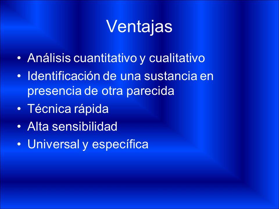 Ventajas Análisis cuantitativo y cualitativo