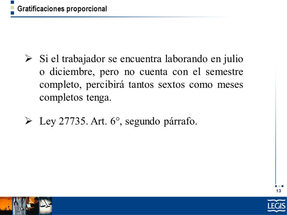 Ley 27735. Art. 6°, segundo párrafo.