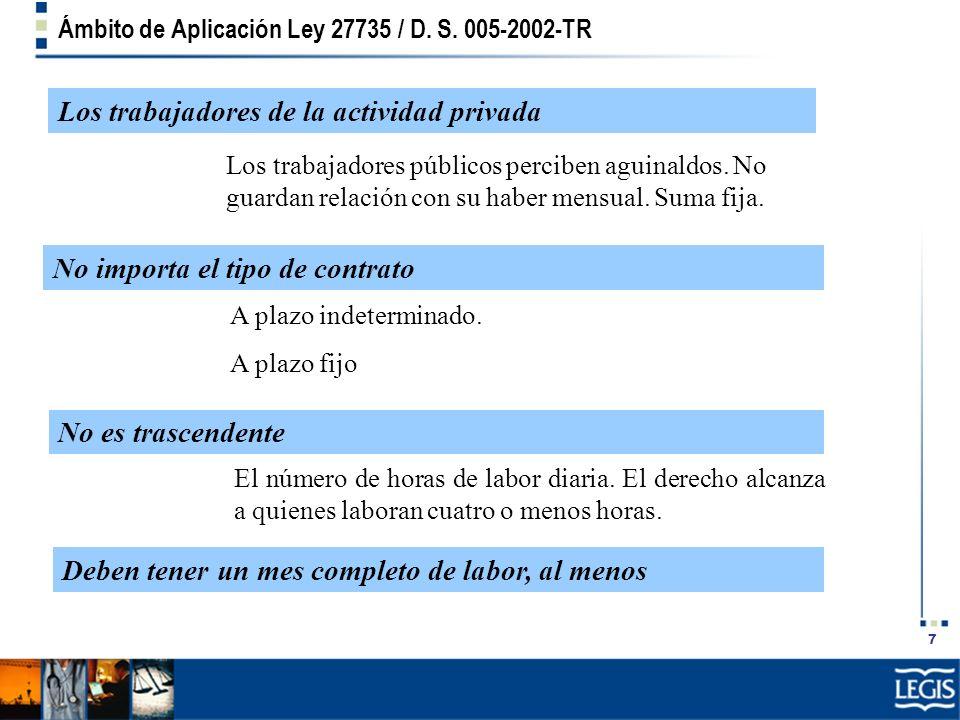 Ámbito de Aplicación Ley 27735 / D. S. 005-2002-TR