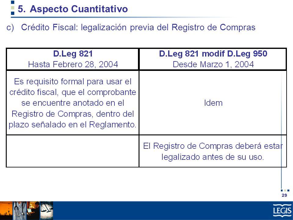 Aspecto Cuantitativo Crédito Fiscal: legalización previa del Registro de Compras