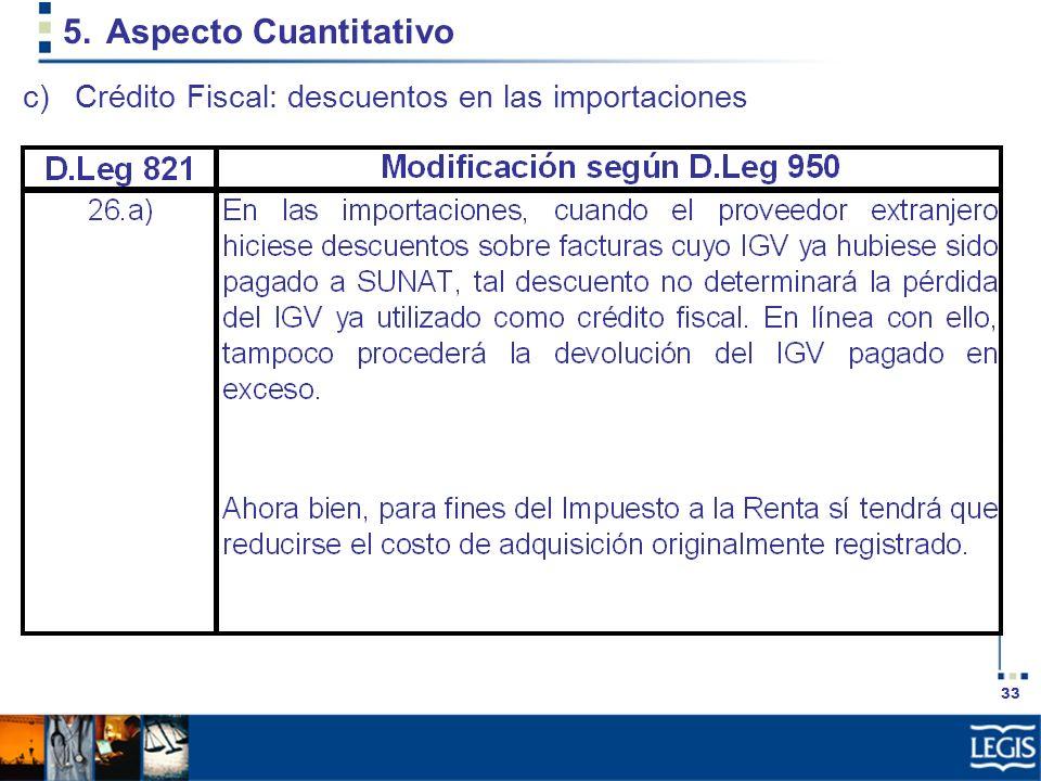 Aspecto Cuantitativo Crédito Fiscal: descuentos en las importaciones