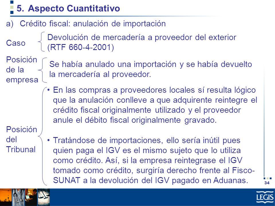 Aspecto Cuantitativo Crédito fiscal: anulación de importación