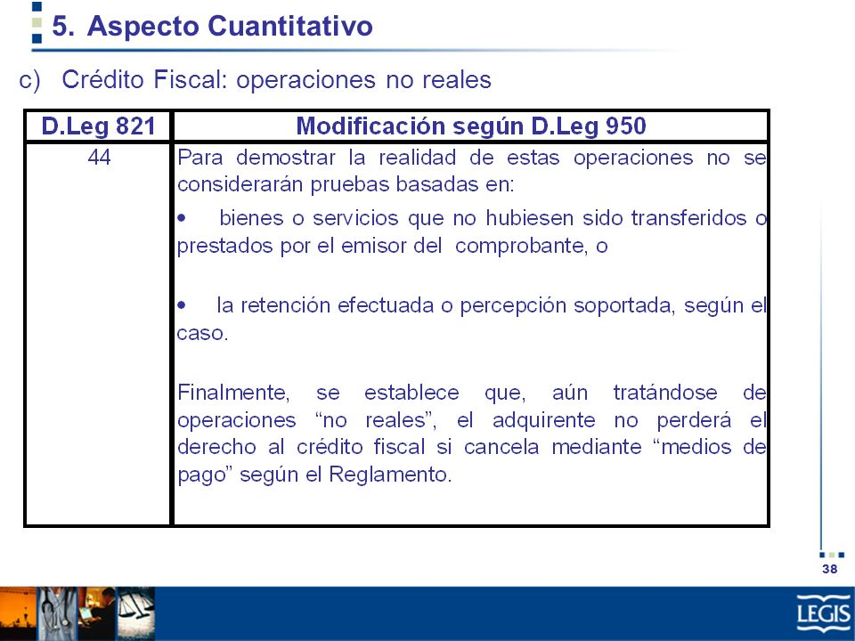 Aspecto Cuantitativo Crédito Fiscal: operaciones no reales