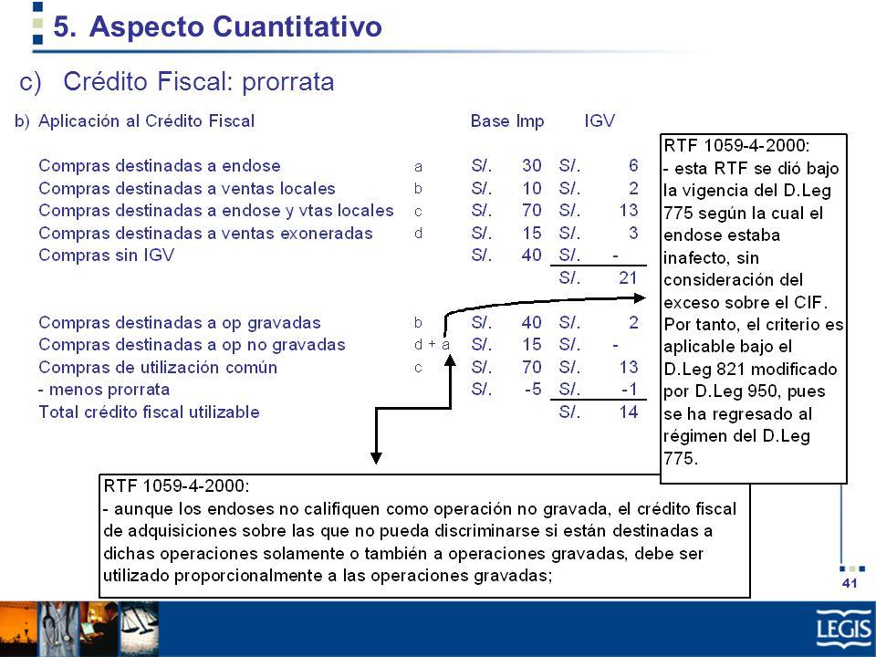 Aspecto Cuantitativo Crédito Fiscal: prorrata