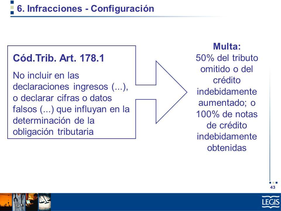 6. Infracciones - Configuración