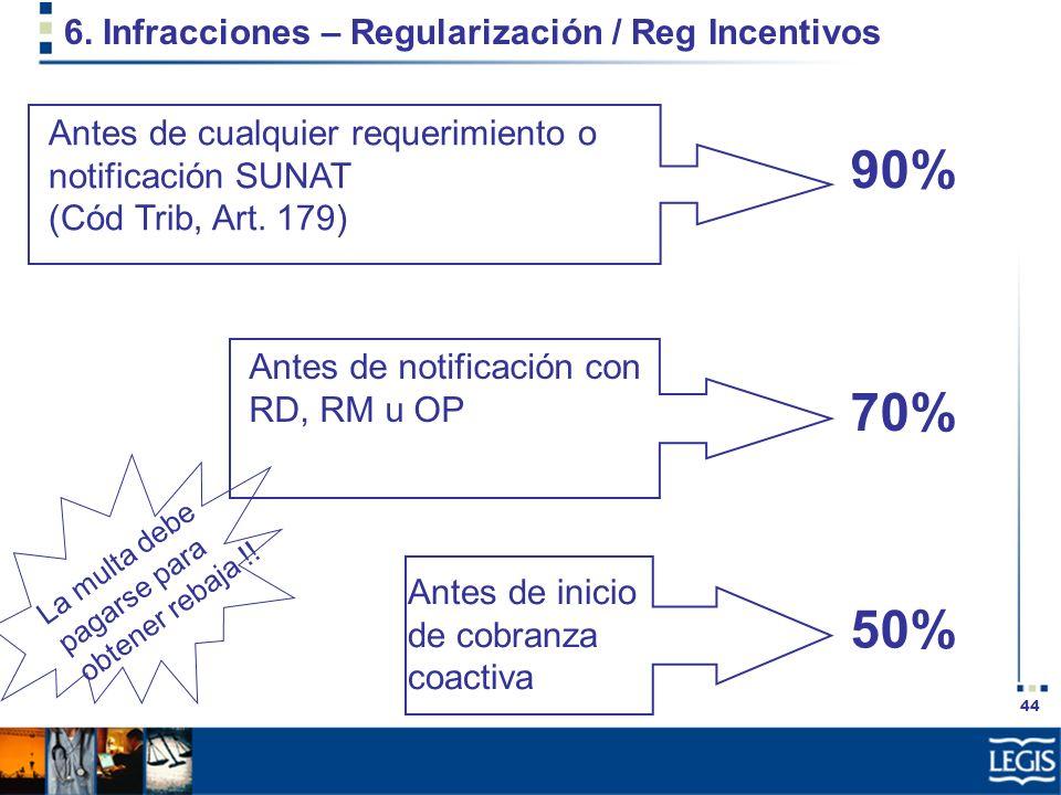 6. Infracciones – Regularización / Reg Incentivos