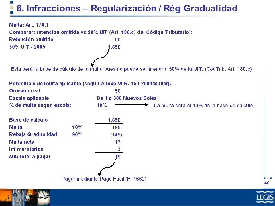 6. Infracciones – Regularización / Rég Gradualidad