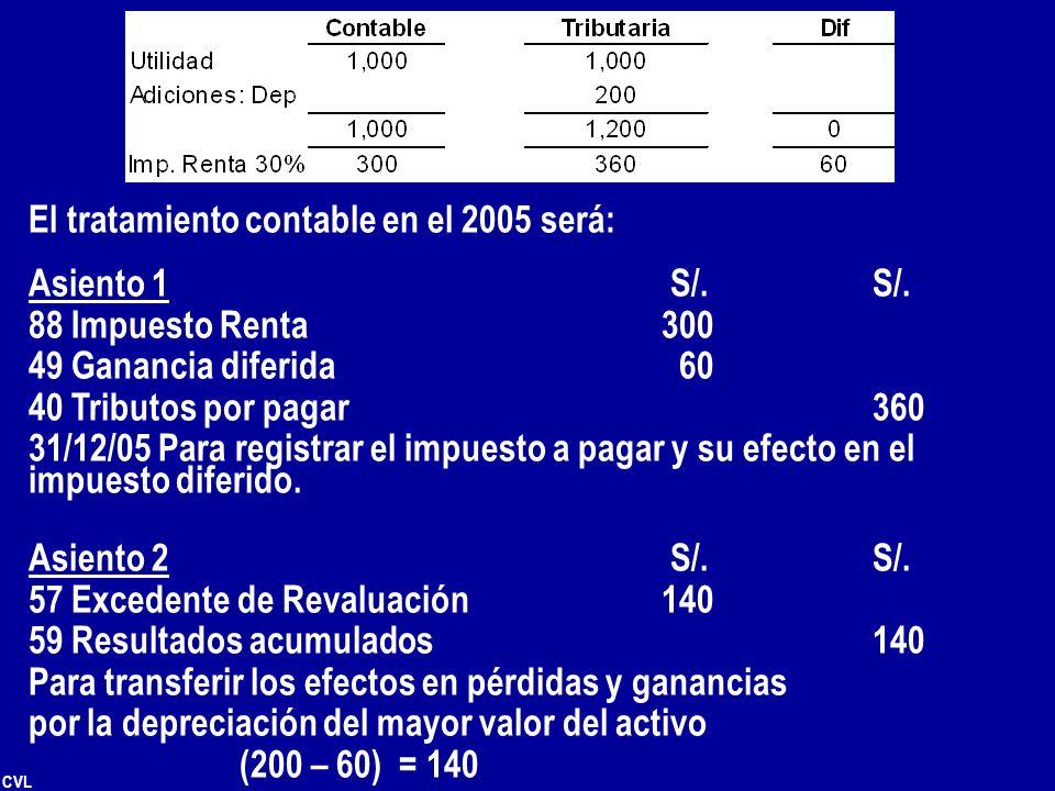 El tratamiento contable en el 2005 será: