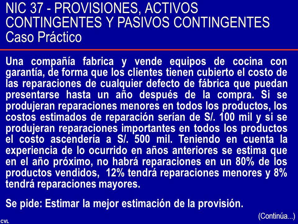 NIC 37 - PROVISIONES, ACTIVOS CONTINGENTES Y PASIVOS CONTINGENTES
