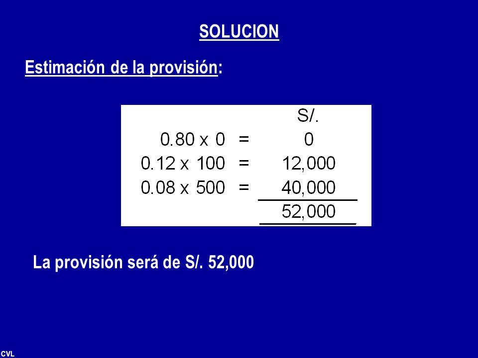 SOLUCION Estimación de la provisión: La provisión será de S/. 52,000