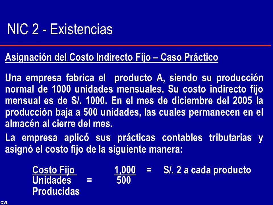 NIC 2 - Existencias Asignación del Costo Indirecto Fijo – Caso Práctico.
