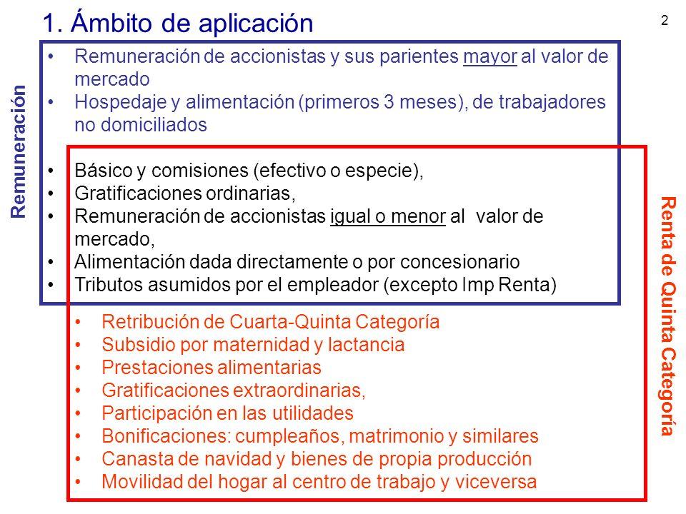 1. Ámbito de aplicación Remuneración de accionistas y sus parientes mayor al valor de mercado.