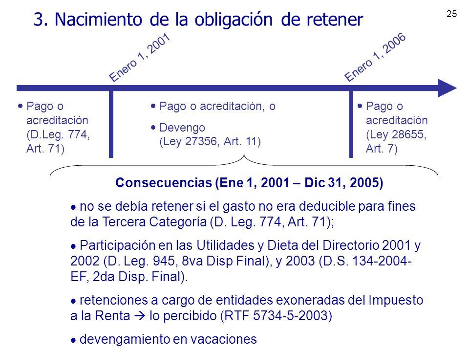 Consecuencias (Ene 1, 2001 – Dic 31, 2005)