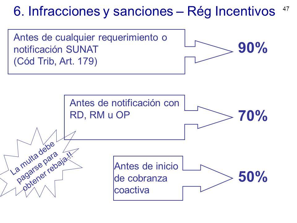 6. Infracciones y sanciones – Rég Incentivos