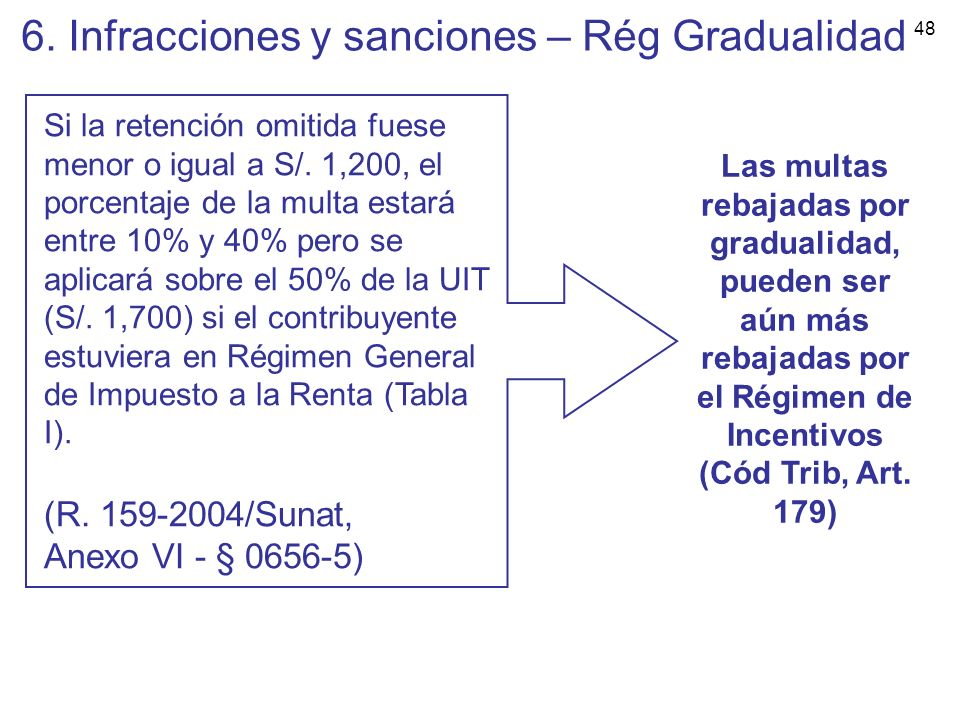 6. Infracciones y sanciones – Rég Gradualidad