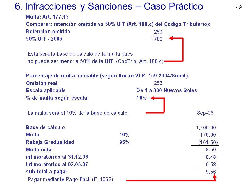 6. Infracciones y Sanciones – Caso Práctico