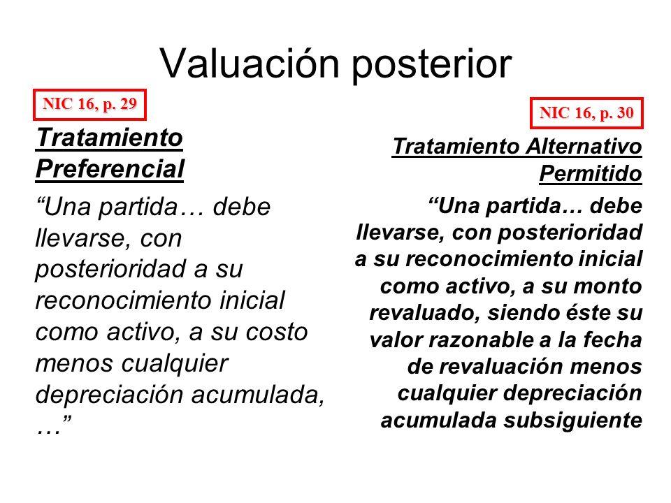 Valuación posterior Tratamiento Preferencial
