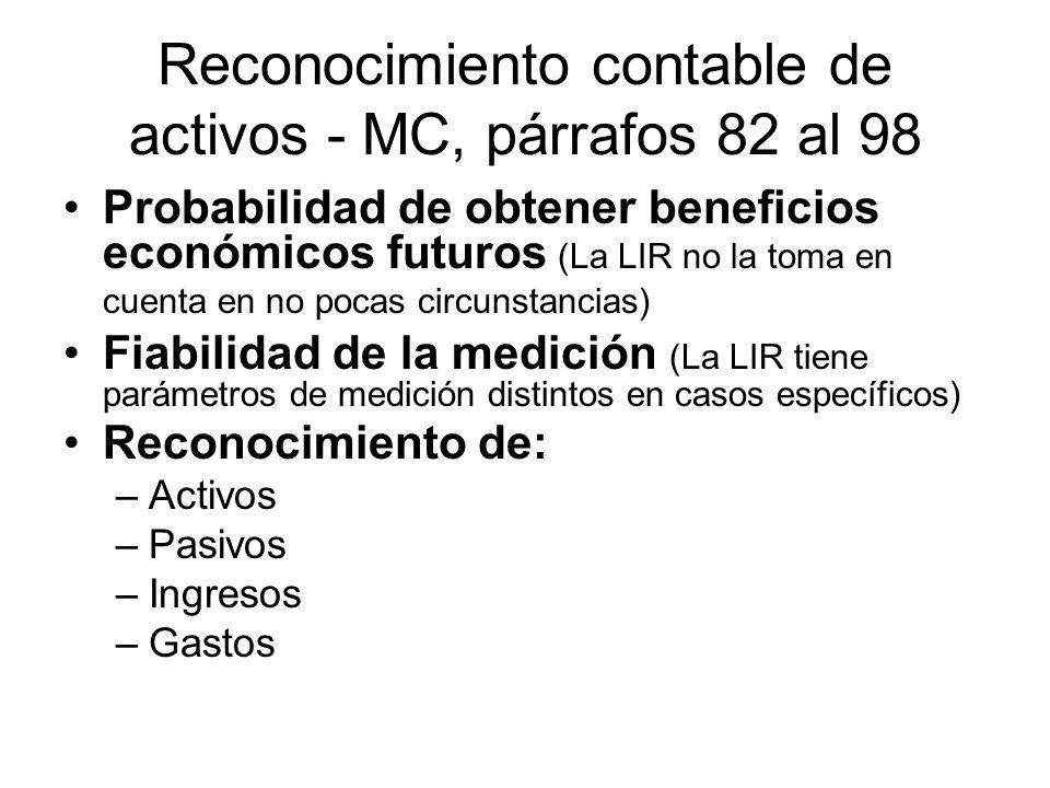 Reconocimiento contable de activos - MC, párrafos 82 al 98
