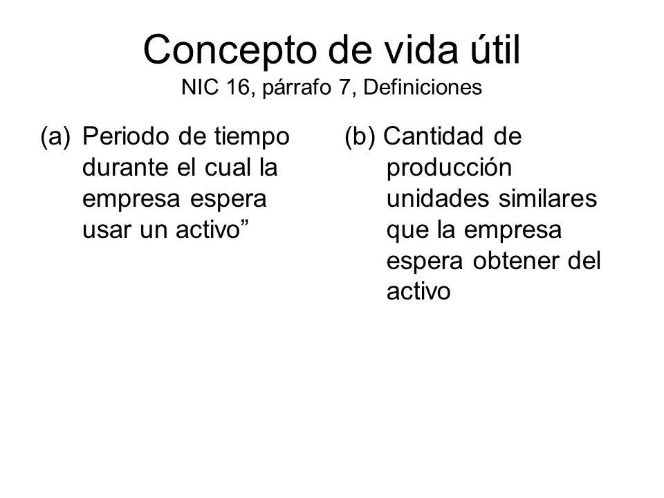 Concepto de vida útil NIC 16, párrafo 7, Definiciones
